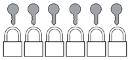 lacate cu chei diferite